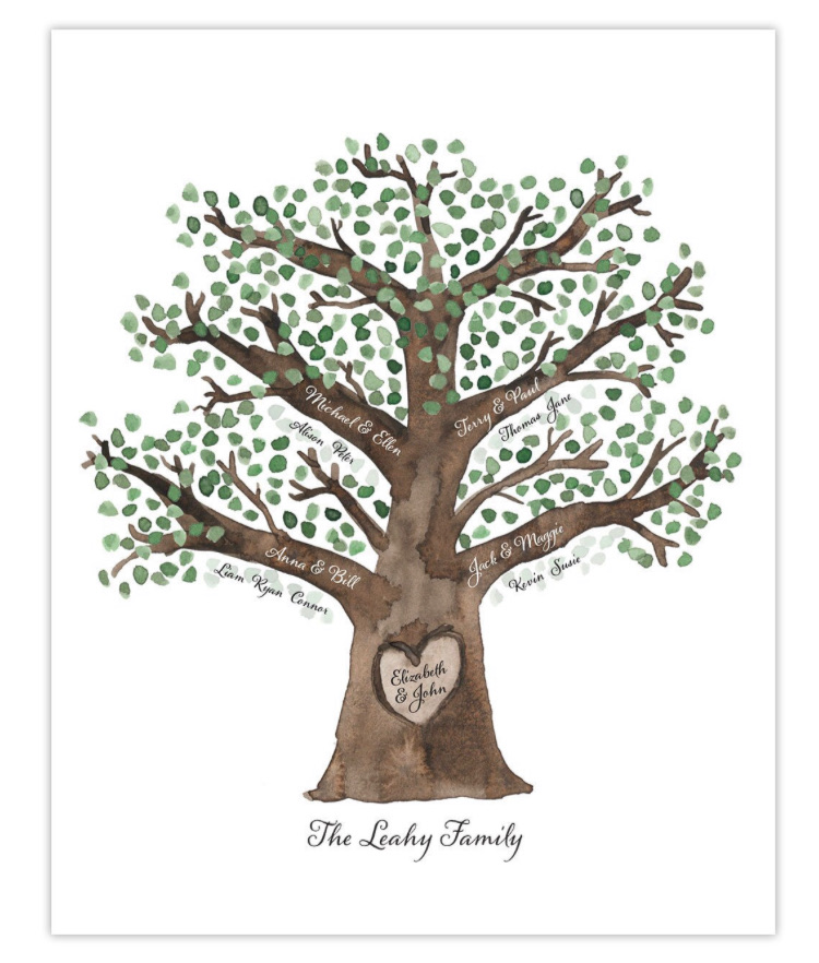 Personalized Family Tree watercolor painting personalized
